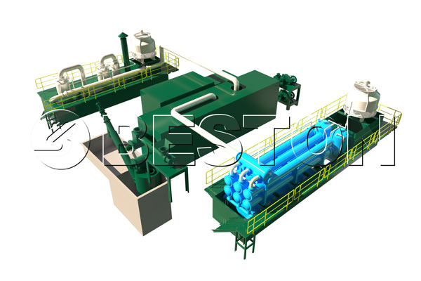 Key Information about the Tyre Pyrolysis Plant Cost -
